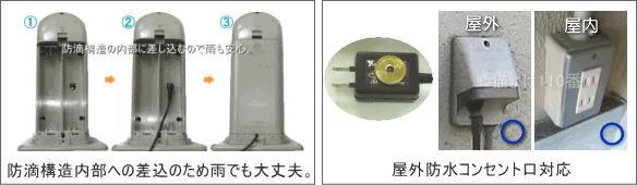 GDX-2アダプターの取り付け